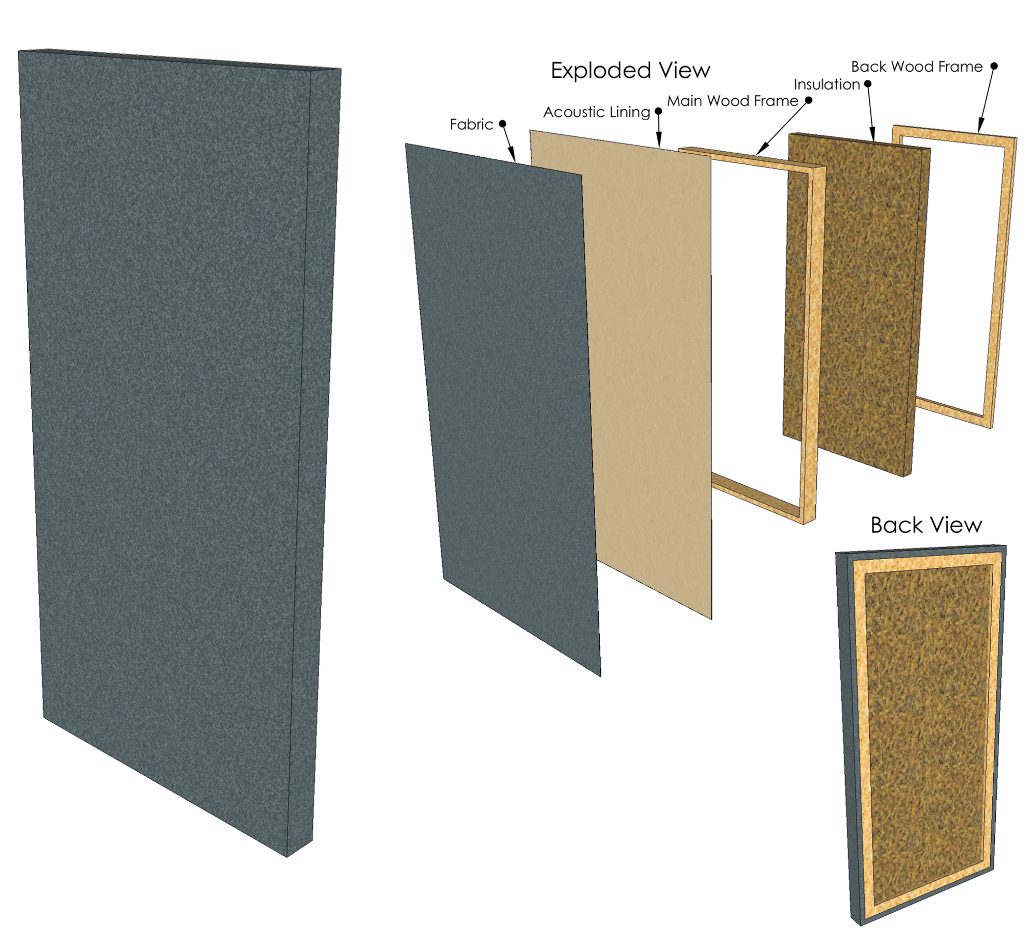 24 x 48 x 2 Acoustic Panel Product Sheet